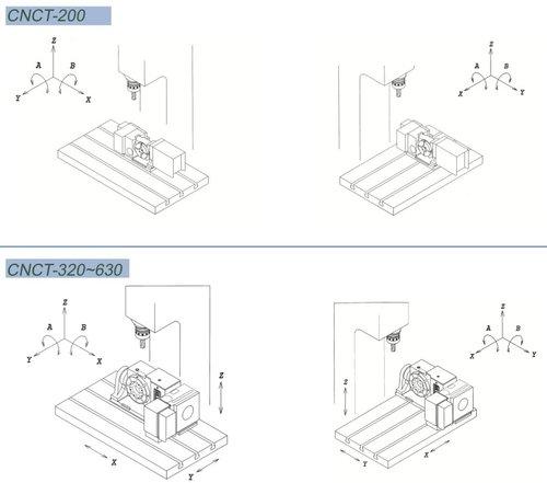Otočno-sklopný stôl GSA-CNCT200-630
